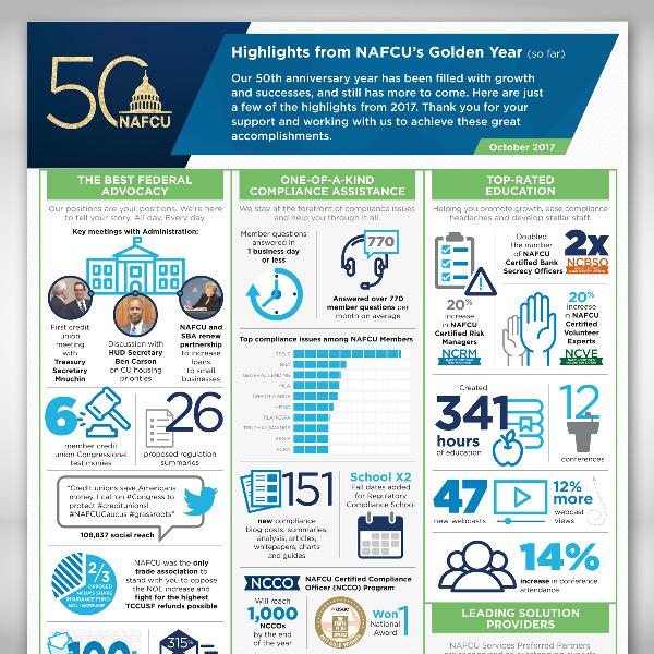 NAFCU Accomplishments Tri-fold Infographic Top
