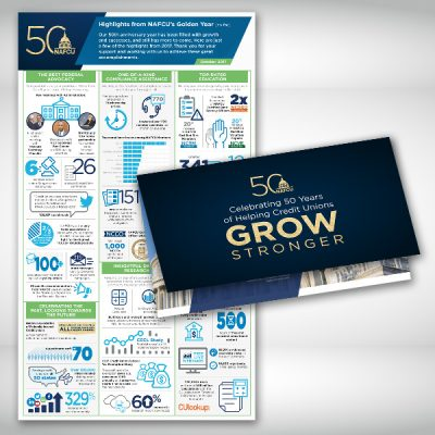 NAFCU Accomplishments Tri-fold