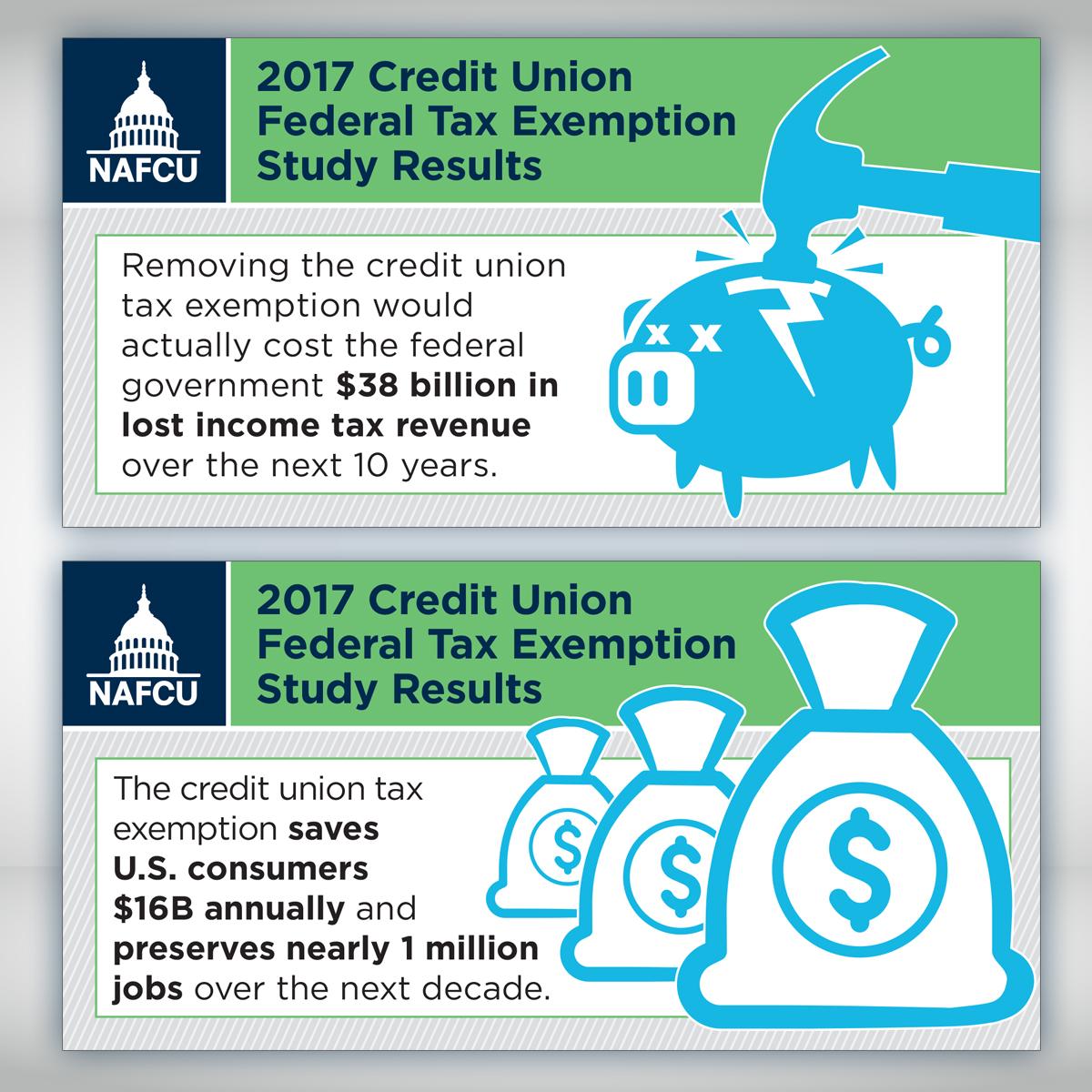 NAFCU Tax Study Graphics